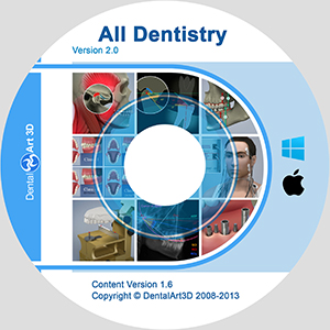All Dentistry